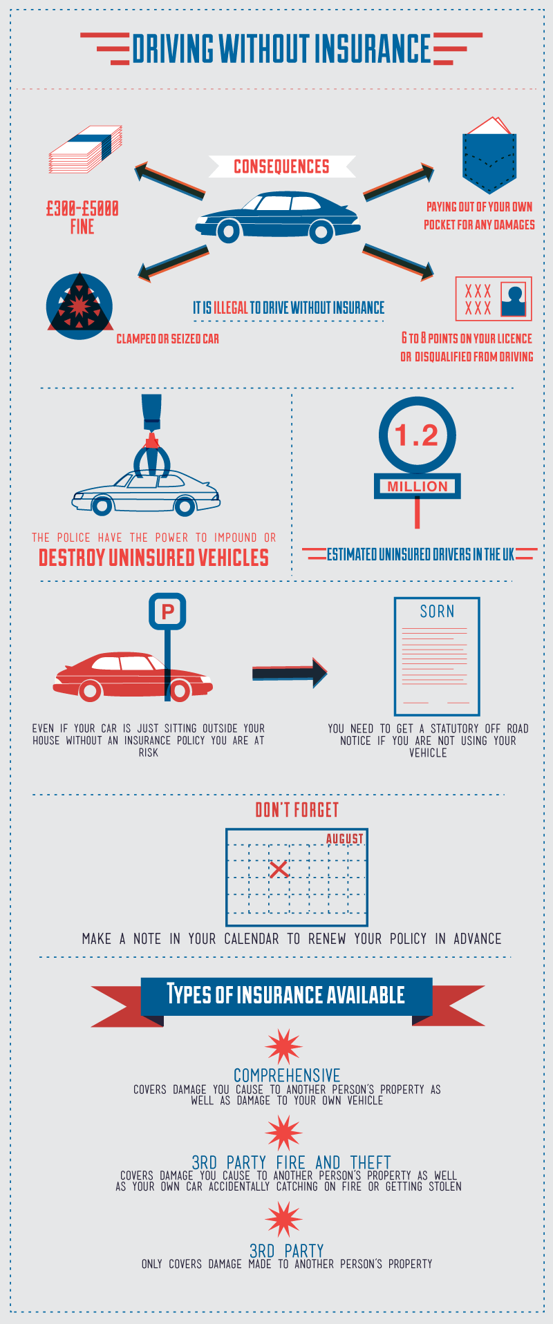 Driving without insurance: the facts.
